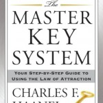 master key cover